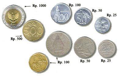 Monnaie Bali pièces